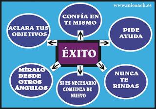 http://trabajarencas.blogspot.com.es/2012/09/cree-usted-que-se-merece-el-exito.html